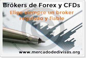Forex broker mas